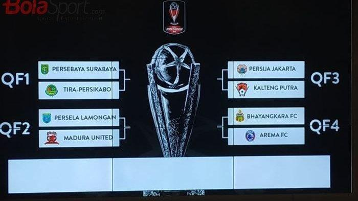 Jadwal Pertandingan 8 Besar Piala Presiden 2019, Persija Vs Kalteng Putra Membuka Laga