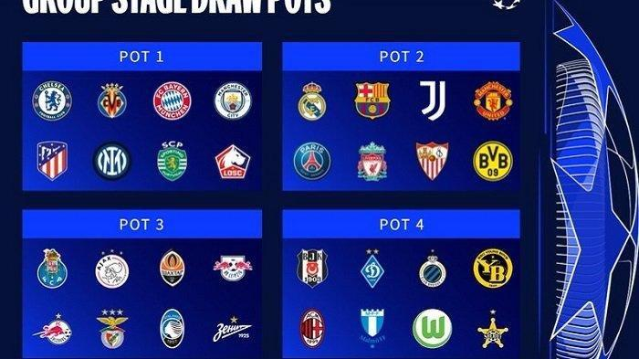 Hasil Drawing Grup D Liga Champions 2021: Inter Milan, Real Madrid, Shakhtar Donetsk, dan Sheriff