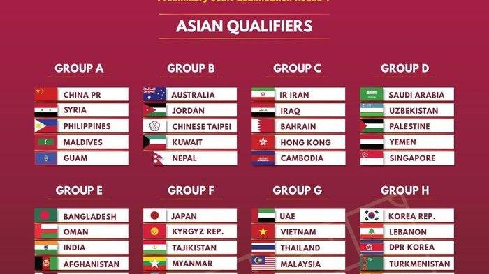 Ini Jadwal Dan Hasil Undian Kualifikasi Piala Dunia 2022 Zona Asia Tribun Jateng