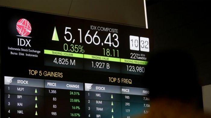 Rata-rata Transaksi Harian Pasar Saham Meroket 32%