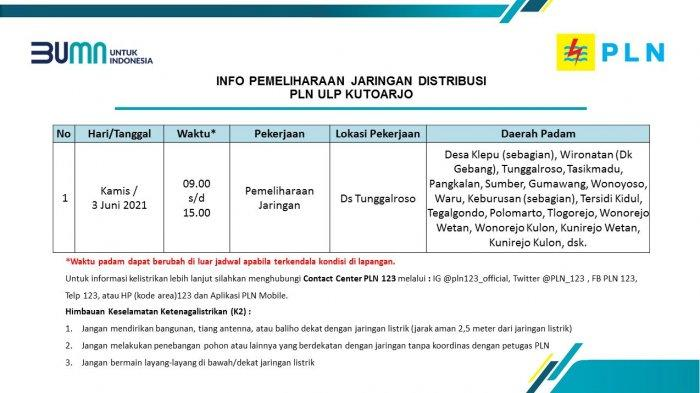Info Pemeliharaan Jaringan Listrik PLN ULP Kutoarjo 3 Juni 2021