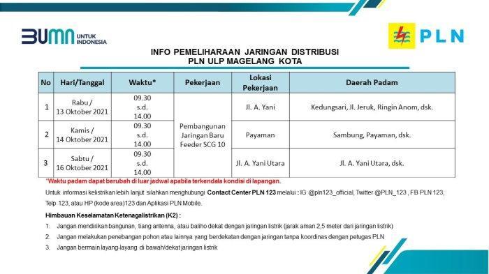 Info Pemeliharaan Jaringan Listrik PLN ULP Magelang Kota Kamis 14 Oktober 2021
