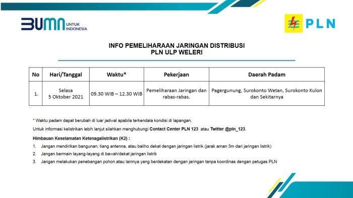Info Pemeliharaan Jaringan Listrik PLN ULP Weleri Kendal Selasa 5 Oktober 2021