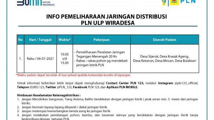 Info Pemeliharaan Jaringan Listrik PLN ULP Wiradesa Pekalongan Rabu 6 Januari 2021