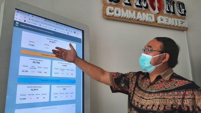 Kasus Covid-19 di Semarang Alami Kenaikan