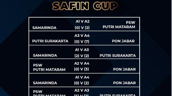 Tim PON Jawa Barat Jawara Kartini Safin Cup.