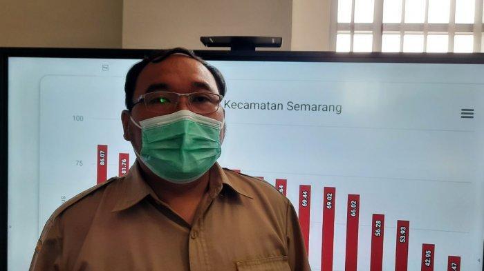 Kepala Dinas Kesehatan Kota Semarang, Moh Abdul Hakam