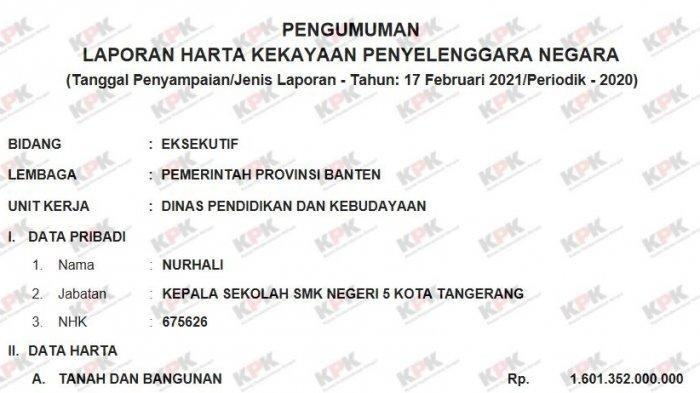 Ini Dia Nurhali, Kepala Sekolah yang Masuk Daftar Pejabat Terkaya, Hartanya Rp 1,6 Triliun