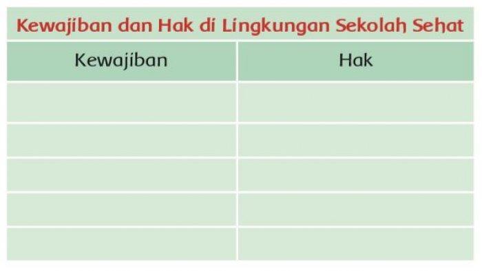 Berikut ini kunci jawaban Tema 4 untuk kelas 3 SD/MI pada buku tematik halaman 68, 69, 71, 72, 73, dan 74 Subtema 2 Pembelajaran 4 Buku Siswa Tematik.
