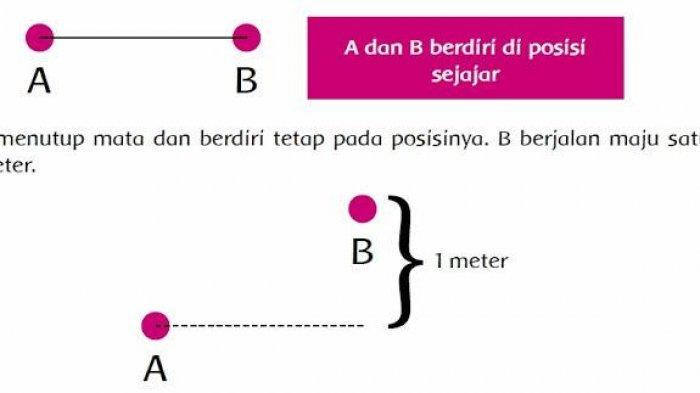 Kunci Jawaban Tema 8 Kelas 6 SD Halaman 2 3 4 5 6 7 Bumiku