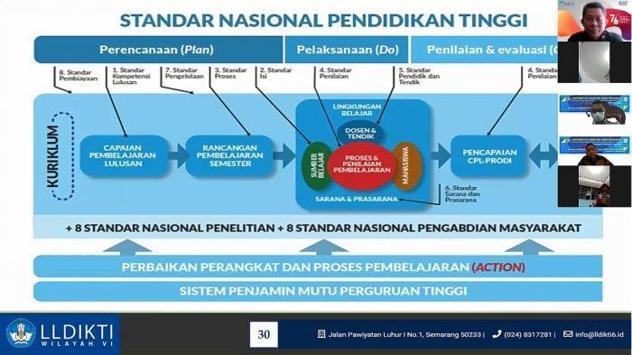 Fakultas Kemaritiman Universitas Maritim AMNI Semarang Gelar Lokakarya Kurikulum