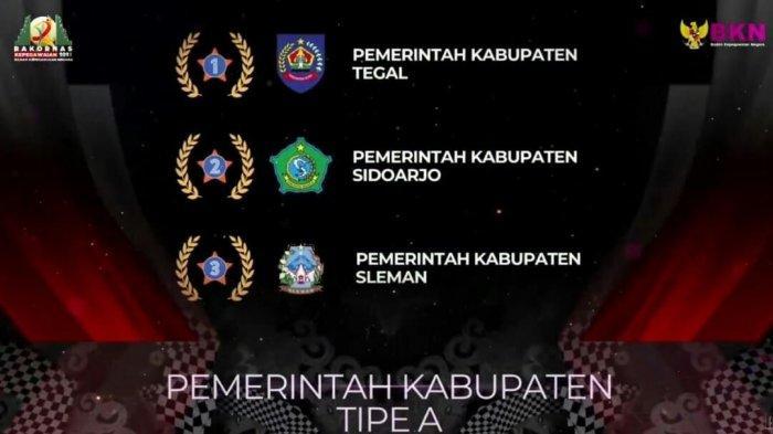 Pemkab Tegal Raih Peringkat Terbaik Satu Nasional BKN Award 2021