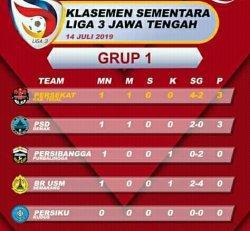 Persekat Kabupaten Tegal Pimpin Sementara Klasemen Grup 1 Liga 3 Jateng