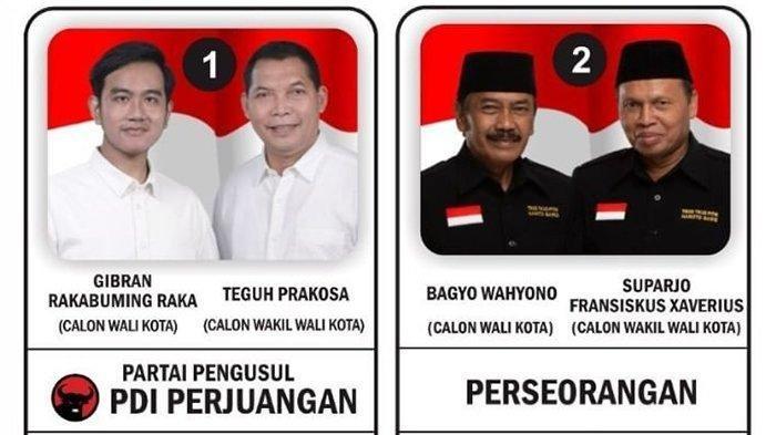 Hasil Audit Dana Kampanye Pilkada Solo 2020: Gibran Teguh Rp 3,2 M, Bajo Rp 153 Juta