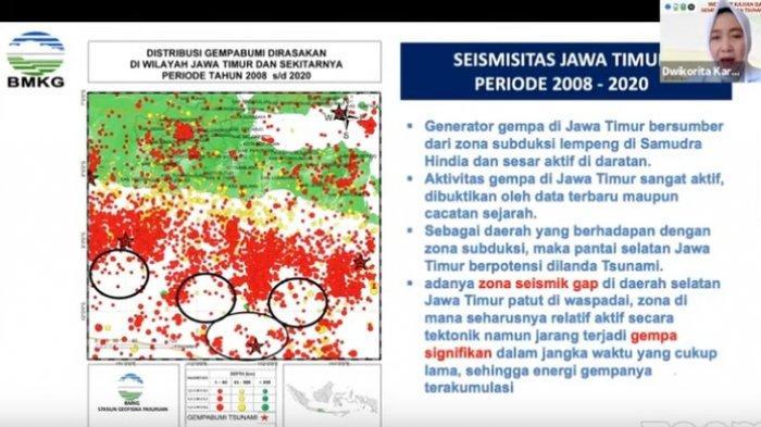 Seismitas Jawa Timur periode 2008-2020