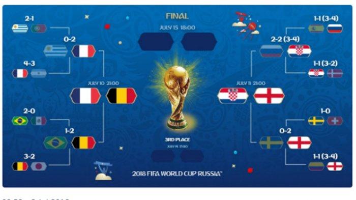 Polres Cilacap Tangkap Penjudi Piala Dunia