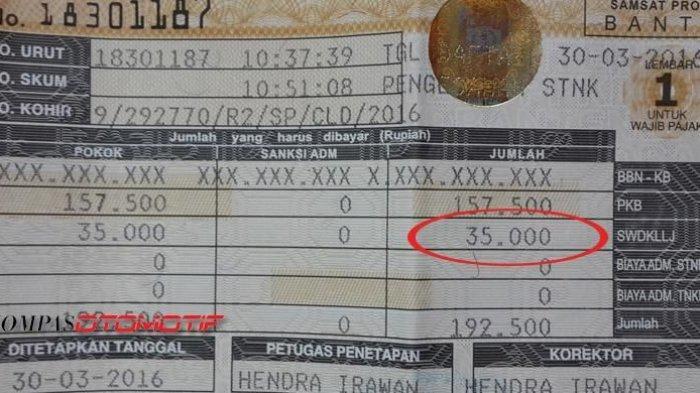 Hotline Semarang: Urus Administasi Mobil Lelang