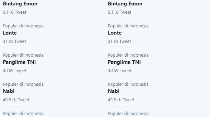 Tagar Lonte Jadi Trending Twitter, Ada Apa?