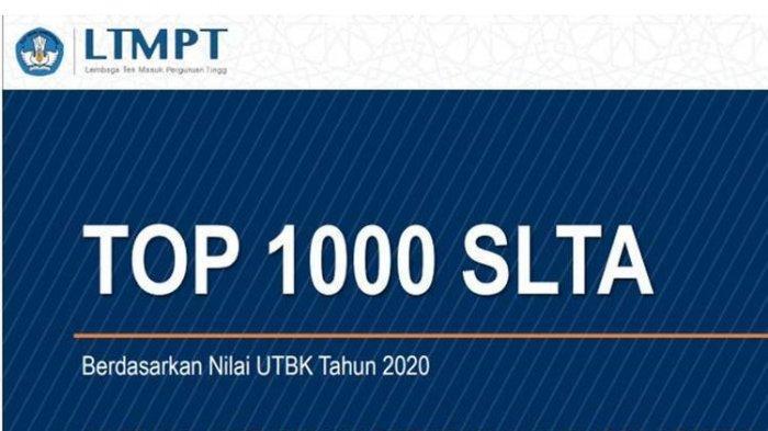 Daftar 30 SMA-SMK Terbaik di Jawa Tengah Berdasarkan Nilai UTBK 2020