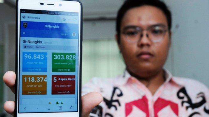 Turunkan Angka Kemiskinan di Boyolali, Wabup Said Launching Si-Nangkis