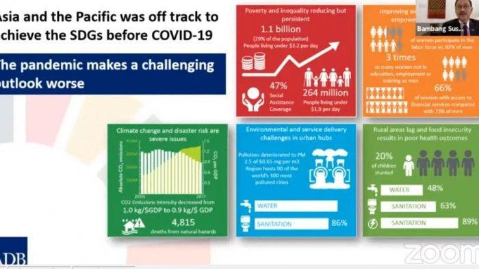 Kerjasama dengan Asian Development Bank, Undip Gelar Webinar Internasional Percepatan SDGs