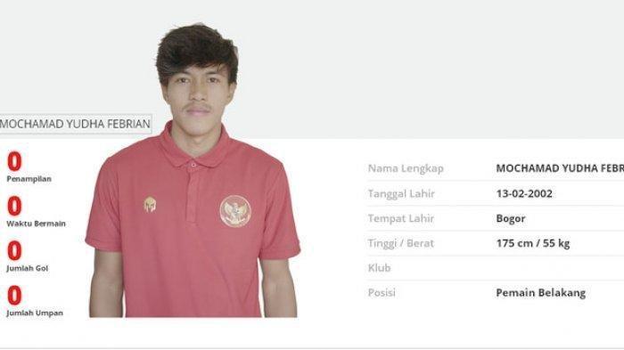 Yudha Febrian Pemain Eks Timnas U19  Dicoret Karena Dugem, Kini Tersandung Kasus Pelecehan Seksual
