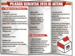 agenda-pilkada-serentak-jateng-2018_20170424_075330.jpg