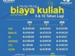 biaya-kuliah_20180918_130048.jpg