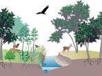 buku-tematik-kelas-5-sdmi-tema-5-revisi-2017-ekosistem.jpg