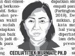 cecilia-titiek-murniati-phd.jpg