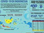 data-korban-dan-sebaran-wabah-virus-corona-di-indonesia-per-sabtu-21-maret-2020.jpg