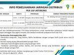 info-pemeliharaan-jaringan-listrik-wilayah-ulp-jatisrono-07-oktober-2020.jpg
