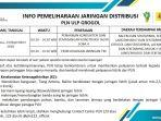 info-pemeliharaan-jaringan-pln-ul3-sukoharjo-24-november-2020.jpg