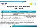 info-pemeliharaan-jaringan-pln-ulp-batang-18-juni-2020.jpg