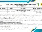 info-pemeliharaan-jaringan-pln-ulp-grogol-10-september-2020.jpg