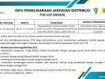 info-pemeliharaan-jaringan-pln-ulp-grogol-23-juli-2020.jpg
