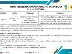 info-pemeliharaan-jaringan-pln-ulp-grogol-rabu-7-juli-2021.jpg