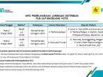 info-pemeliharaan-jaringan-pln-ulp-magelang-kota-9-september-2020.jpg