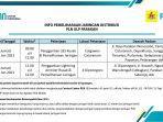 info-pemeliharaan-jaringan-pln-ulp-parakan-22-januari-2020.jpg