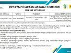 info-pemeliharaan-jaringan-pln-ulp-pjatisrono-11-november-2020.jpg