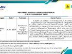 info-pemeliharaan-jaringan-pln-ulp-semarang-timur-06-mei-2020.jpg