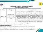 info-pemeliharaan-jaringan-pln-ulp-semarang-timur-18-februari-2021.jpg