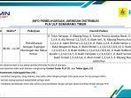 info-pemeliharaan-jaringan-pln-ulp-semarang-timur-21-september-2020.jpg