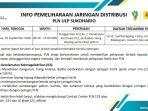 info-pemeliharaan-jaringan-pln-ulp-sukoharjo-1-september-2020.jpg