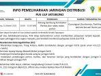 info-pemeliharaan-jaringan-pln-ulp-sukoharjo-16-maret-2021.jpg