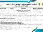 info-pemeliharaan-jaringan-pln-ulp-sukoharjo-19-november-2020.jpg