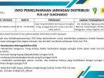 info-pemeliharaan-jaringan-pln-ulp-sukoharjo-22-oktober-2020.jpg