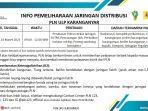 info-pemeliharaan-jaringan-pln-ulp-sukoharjo-24-maret-2021.jpg