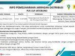 info-pemeliharaan-jaringan-pln-ulp-sukoharjo9-maret-2021.jpg