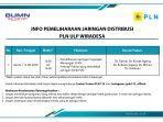 info-pemeliharaan-jaringan-pln-ulp-wiradesa-13-agustus-2020.jpg